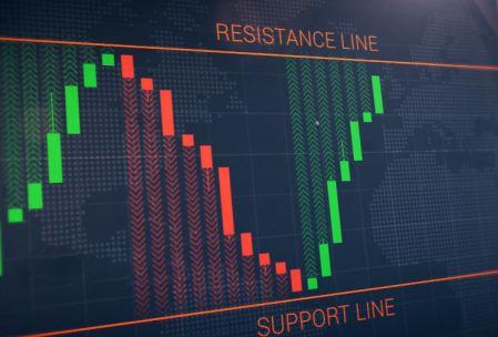 إستراتيجية خط الارتداد على منصة Olymp Trade